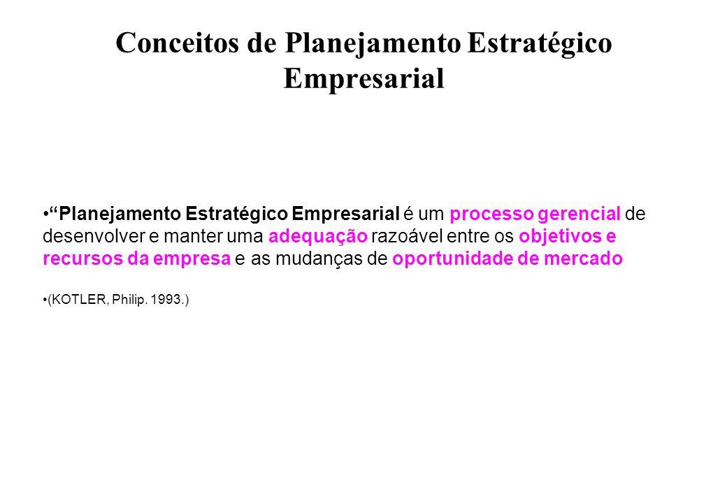Posição competitiva das UEN Compartimento A 1.crescimento interno 2.