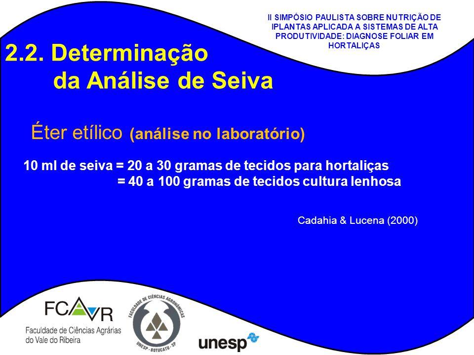 Éter etílico (análise no laboratório) Cadahia & Lucena (2000) 2.2. Determinação da Análise de Seiva II SIMPÓSIO PAULISTA SOBRE NUTRIÇÃO DE IPLANTAS AP