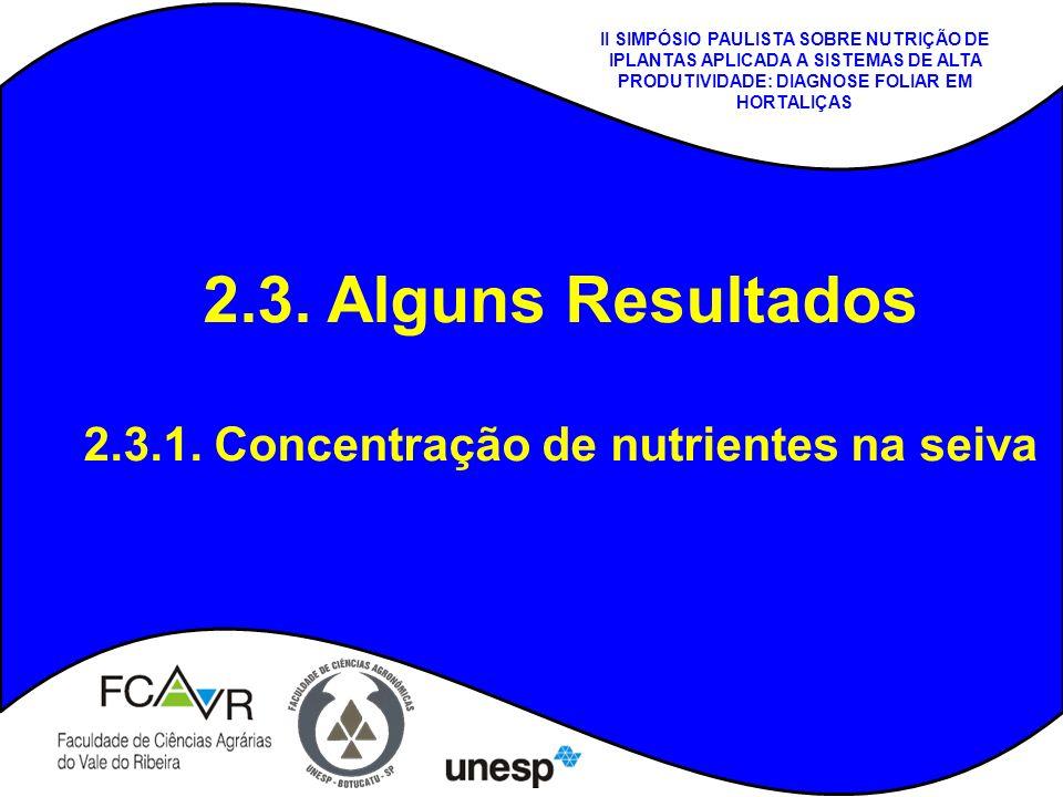 2.3. Alguns Resultados 2.3.1. Concentração de nutrientes na seiva II SIMPÓSIO PAULISTA SOBRE NUTRIÇÃO DE IPLANTAS APLICADA A SISTEMAS DE ALTA PRODUTIV