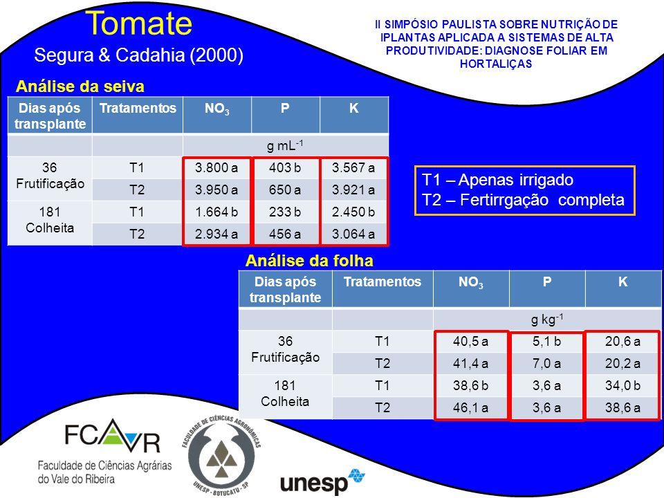 Tomate Segura & Cadahia (2000) Dias após transplante TratamentosNO 3 PK g mL -1 36 Frutificação T13.800 a403 b3.567 a T23.950 a650 a3.921 a 181 Colhei