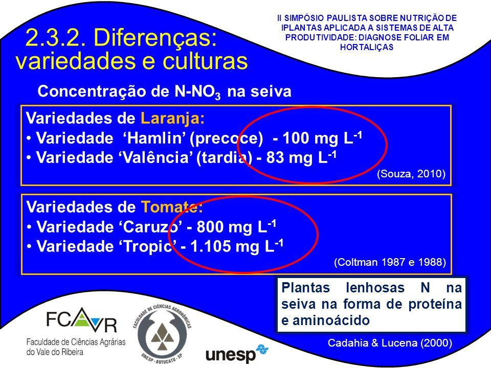 2.3.2. Diferenças: Variedades de Tomate: Variedade Caruzo - 800 mg L -1 Variedade Tropic - 1.105 mg L -1 (Coltman 1987 e 1988) Variedades de Laranja: