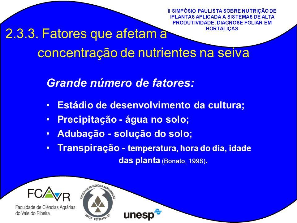 2.3.3. Fatores que afetam a concentração de Grande número de fatores: Estádio de desenvolvimento da cultura; Precipitação - água no solo; Adubação - s