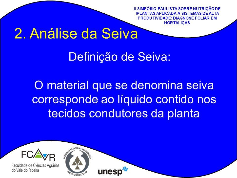 2. Análise da Seiva Definição de Seiva: O material que se denomina seiva corresponde ao líquido contido nos tecidos condutores da planta II SIMPÓSIO P