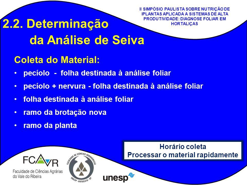 2.2. Determinação Coleta do Material: pecíolo - folha destinada à análise foliar pecíolo + nervura - folha destinada à análise foliar folha destinada