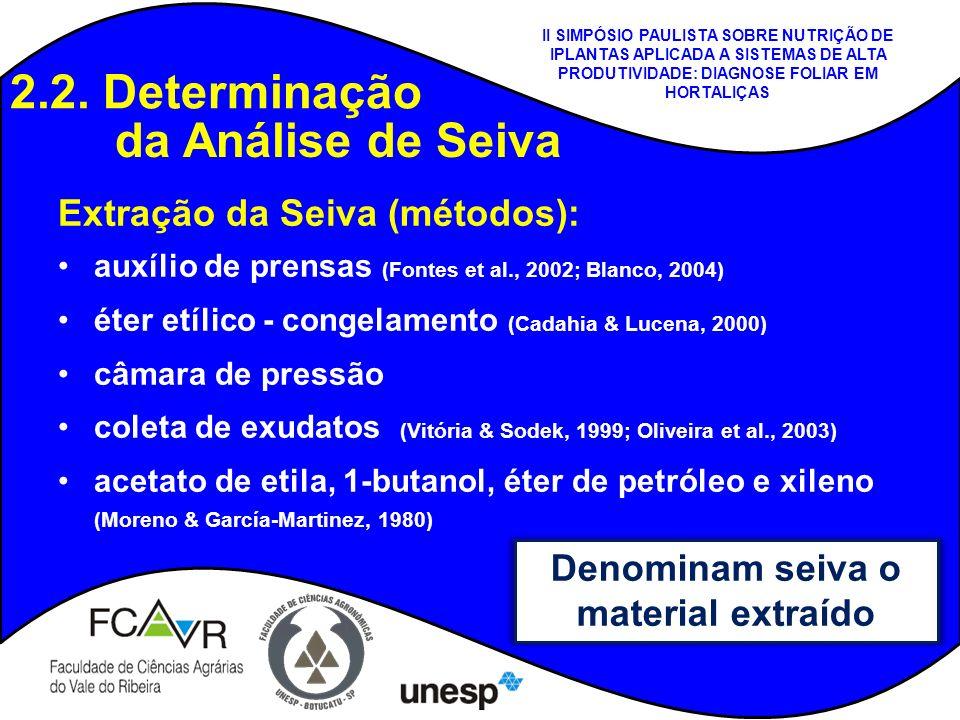 Extração da Seiva (métodos): auxílio de prensas (Fontes et al., 2002; Blanco, 2004) éter etílico - congelamento (Cadahia & Lucena, 2000) câmara de pre