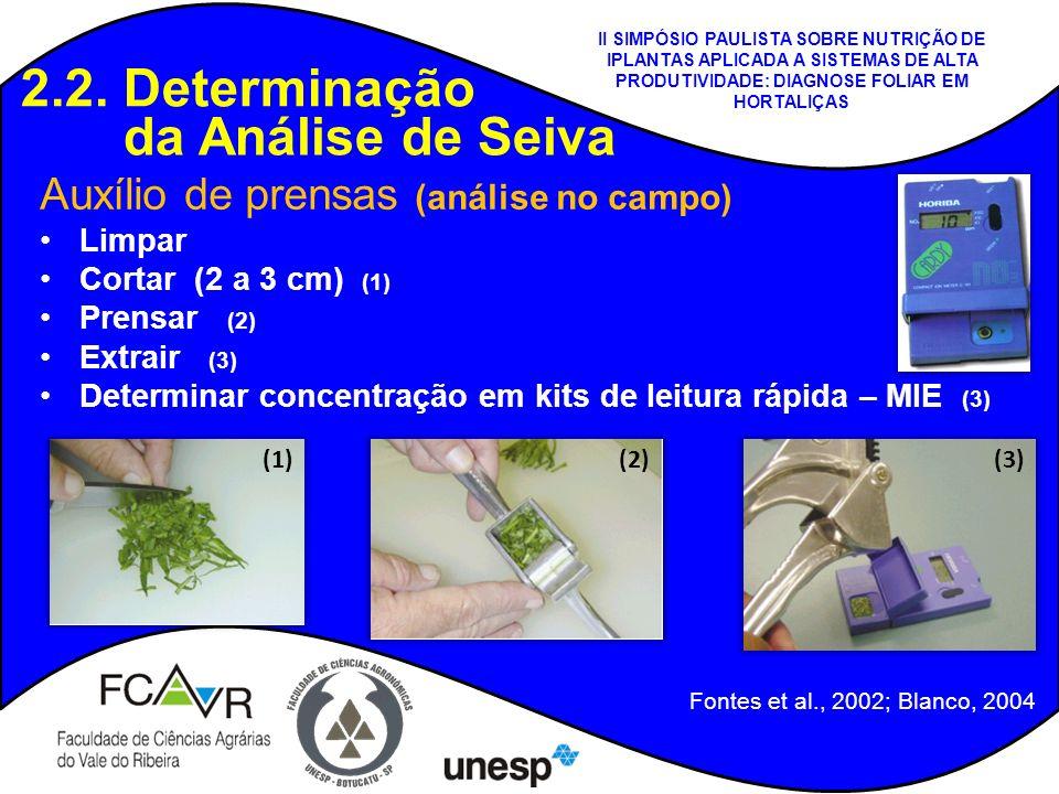 Auxílio de prensas (análise no campo) Limpar Cortar (2 a 3 cm) (1) Prensar (2) Extrair (3) Determinar concentração em kits de leitura rápida – MIE (3)