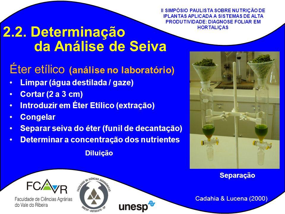 Éter etílico (análise no laboratório) Limpar (água destilada / gaze) Cortar (2 a 3 cm) Introduzir em Éter Etílico (extração) Congelar Separar seiva do