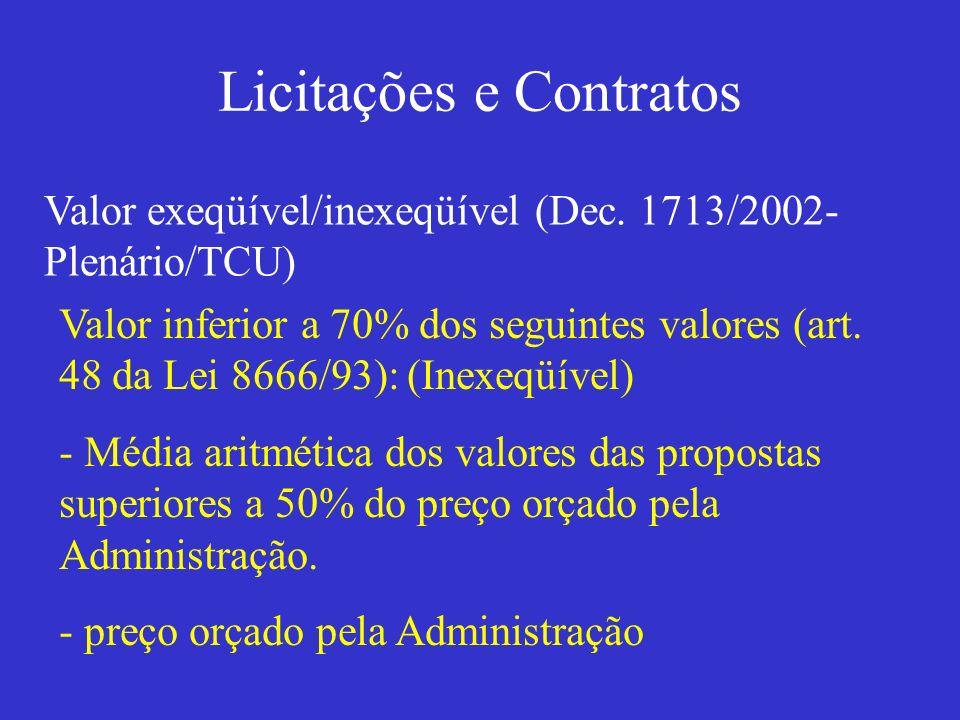 Licitações e Contratos Valor exeqüível/inexeqüível (Dec. 1713/2002- Plenário/TCU) Valor inferior a 70% dos seguintes valores (art. 48 da Lei 8666/93):