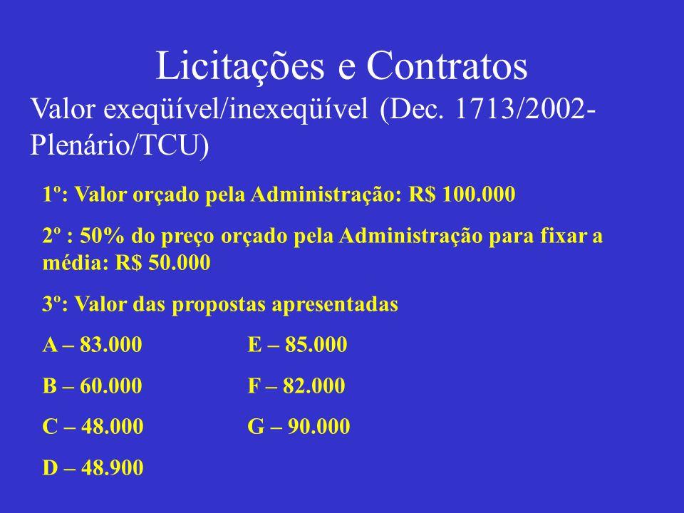 Licitações e Contratos Valor exeqüível/inexeqüível (Dec. 1713/2002- Plenário/TCU) 1º: Valor orçado pela Administração: R$ 100.000 2º : 50% do preço or