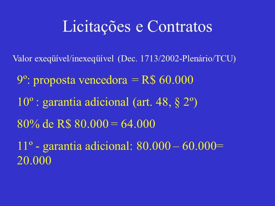Licitações e Contratos Valor exeqüível/inexeqüível (Dec. 1713/2002-Plenário/TCU) 9º: proposta vencedora = R$ 60.000 10º : garantia adicional (art. 48,