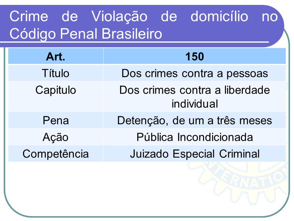 Crime de Violação de domicílio no Código Penal Brasileiro Art.150 TítuloDos crimes contra a pessoas CapituloDos crimes contra a liberdade individual P