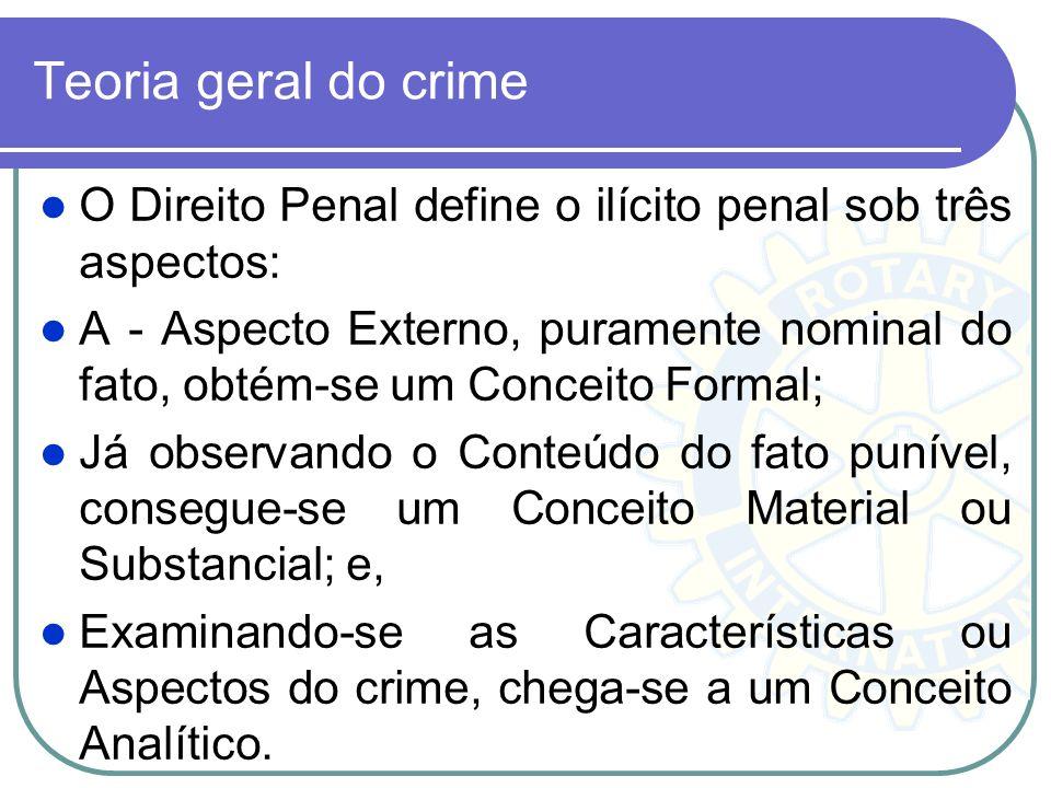 Teoria geral do crime O Direito Penal define o ilícito penal sob três aspectos: A - Aspecto Externo, puramente nominal do fato, obtém-se um Conceito F