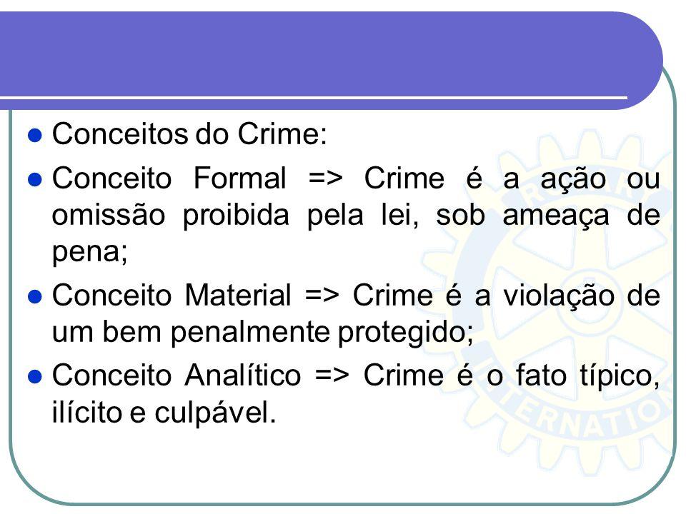 Conceitos do Crime: Conceito Formal => Crime é a ação ou omissão proibida pela lei, sob ameaça de pena; Conceito Material => Crime é a violação de um