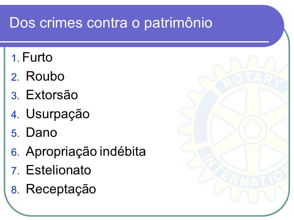 Dos crimes contra o patrimônio 1. Furto 2. Roubo 3. Extorsão 4. Usurpação 5. Dano 6. Apropriação indébita 7. Estelionato 8. Receptação