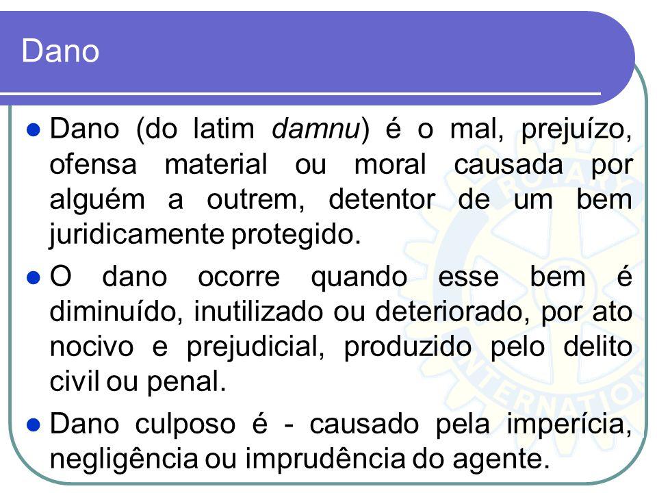 Dano Dano (do latim damnu) é o mal, prejuízo, ofensa material ou moral causada por alguém a outrem, detentor de um bem juridicamente protegido. O dano