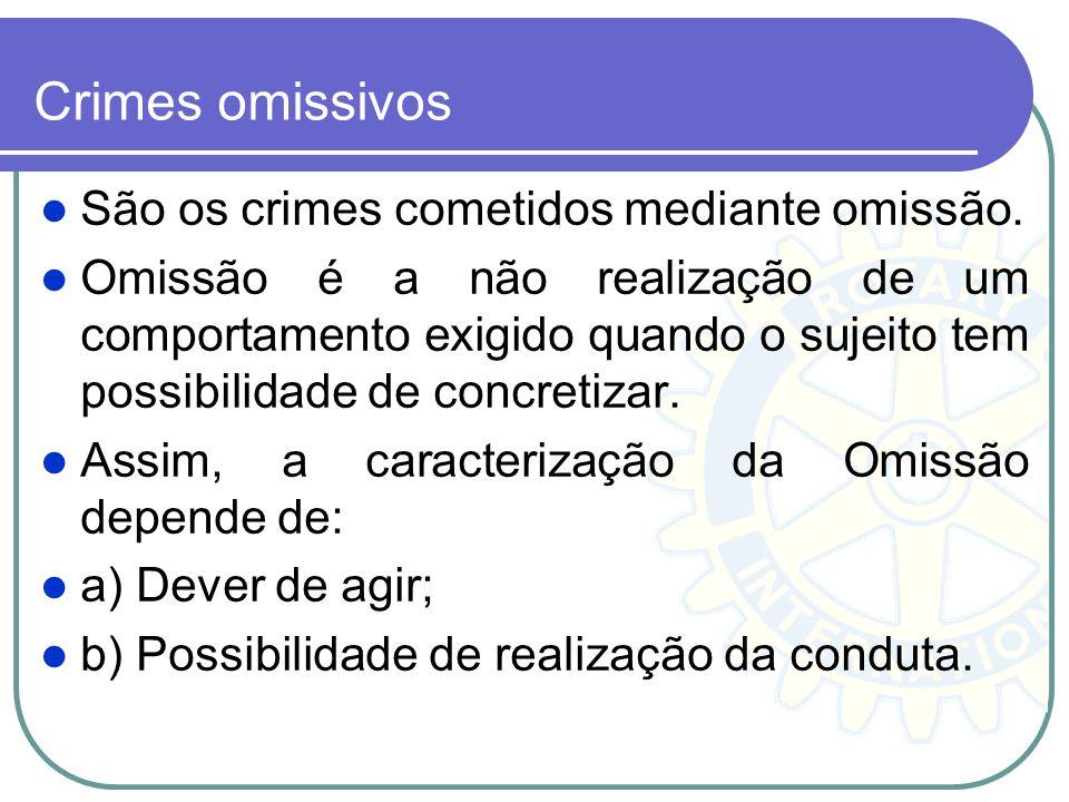 Crimes omissivos São os crimes cometidos mediante omissão. Omissão é a não realização de um comportamento exigido quando o sujeito tem possibilidade d