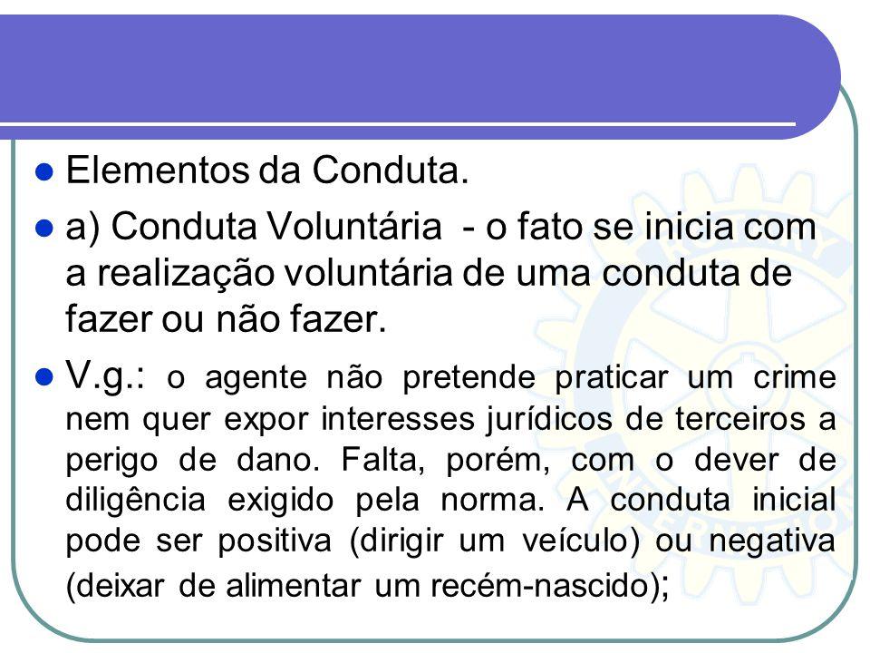 Elementos da Conduta. a) Conduta Voluntária - o fato se inicia com a realização voluntária de uma conduta de fazer ou não fazer. V.g.: o agente não pr