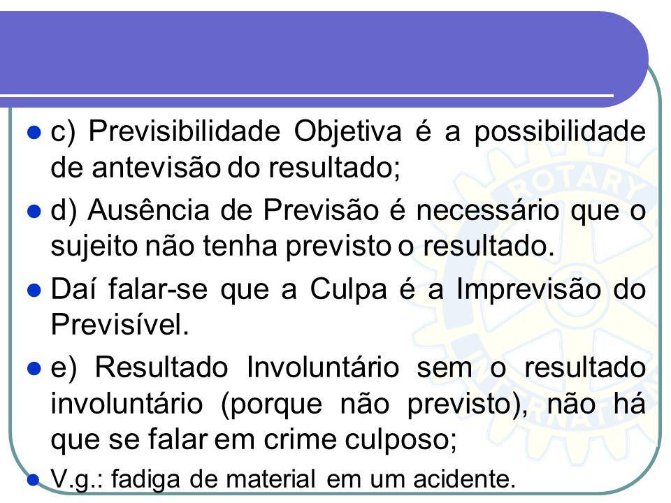 c) Previsibilidade Objetiva é a possibilidade de antevisão do resultado; d) Ausência de Previsão é necessário que o sujeito não tenha previsto o resul