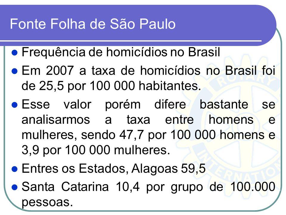 Fonte Folha de São Paulo Frequência de homicídios no Brasil Em 2007 a taxa de homicídios no Brasil foi de 25,5 por 100 000 habitantes. Esse valor poré