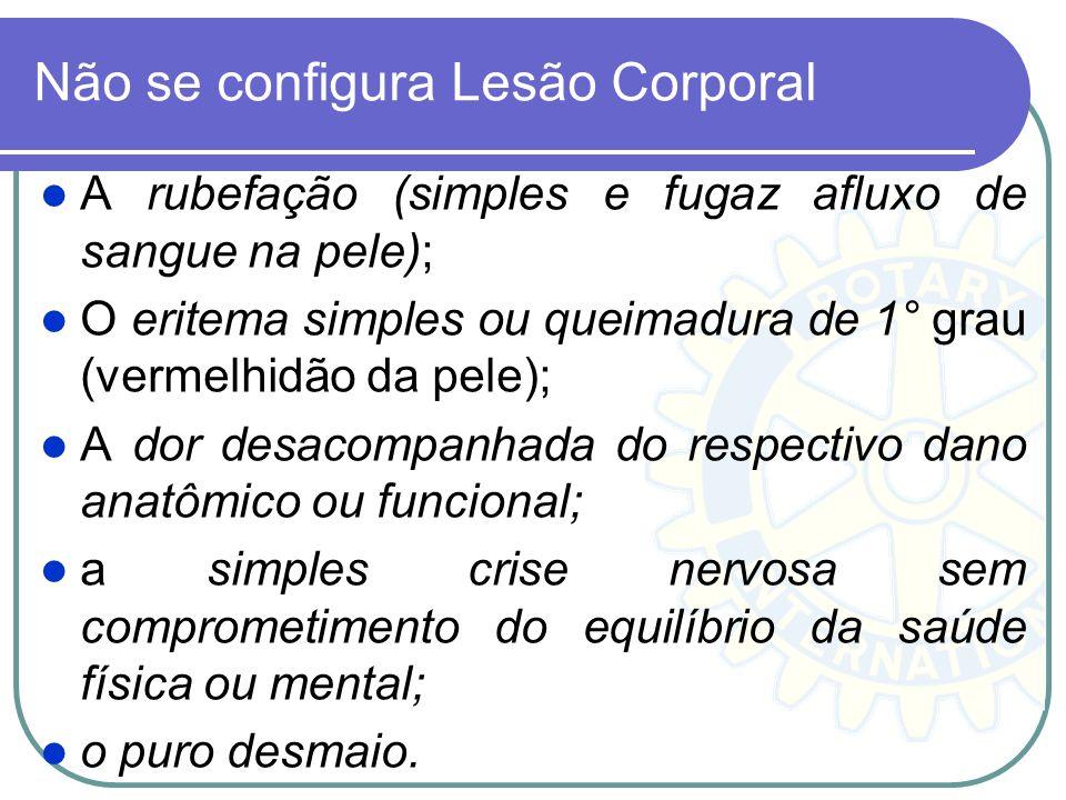 Não se configura Lesão Corporal A rubefação (simples e fugaz afluxo de sangue na pele); O eritema simples ou queimadura de 1° grau (vermelhidão da pel