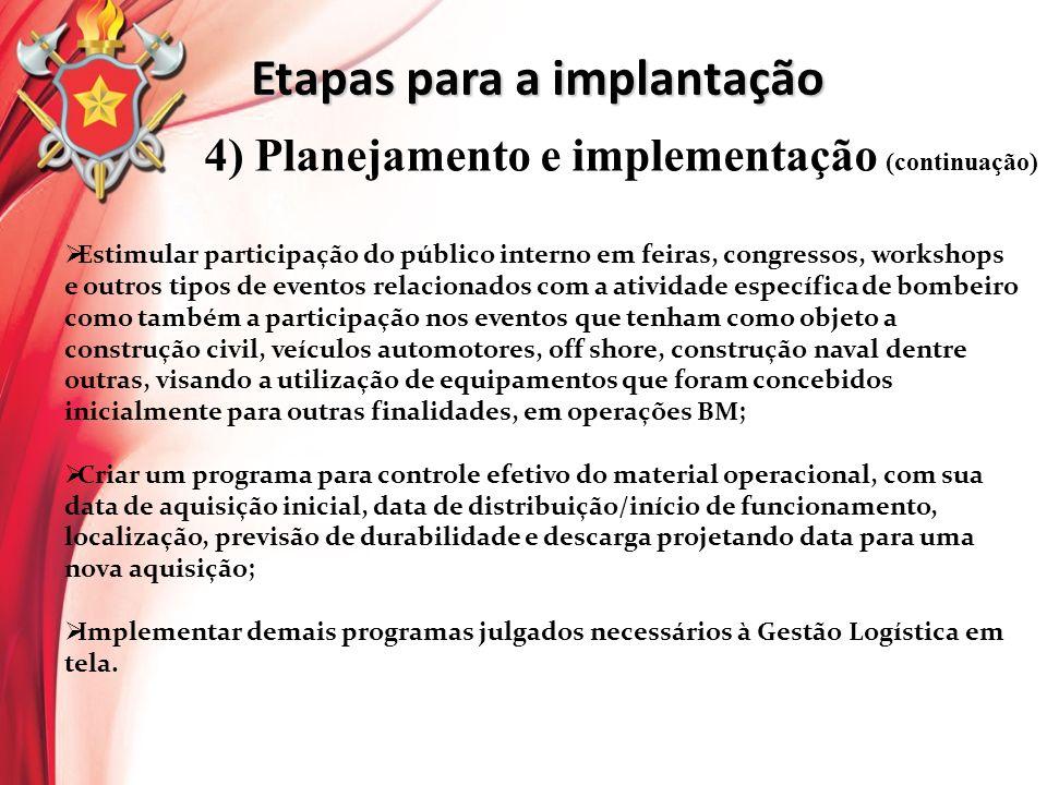 Etapas para a implantação 4) Planejamento e implementação (continuação) Estimular participação do público interno em feiras, congressos, workshops e o