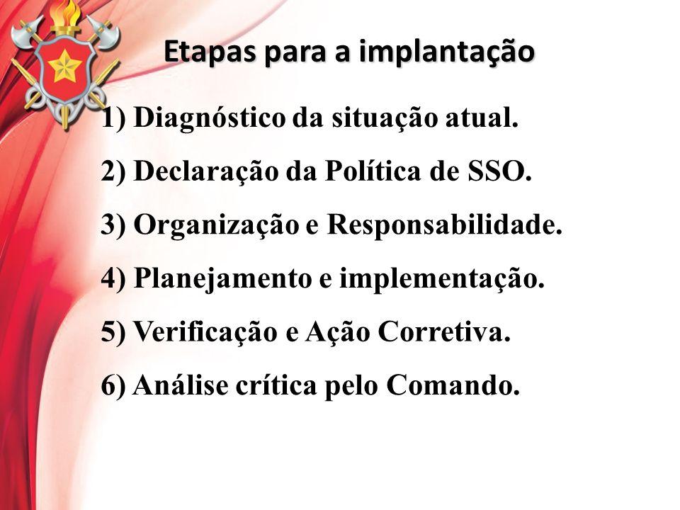 Etapas para a implantação 1) Diagnóstico da situação atual. 2) Declaração da Política de SSO. 3) Organização e Responsabilidade. 4) Planejamento e imp