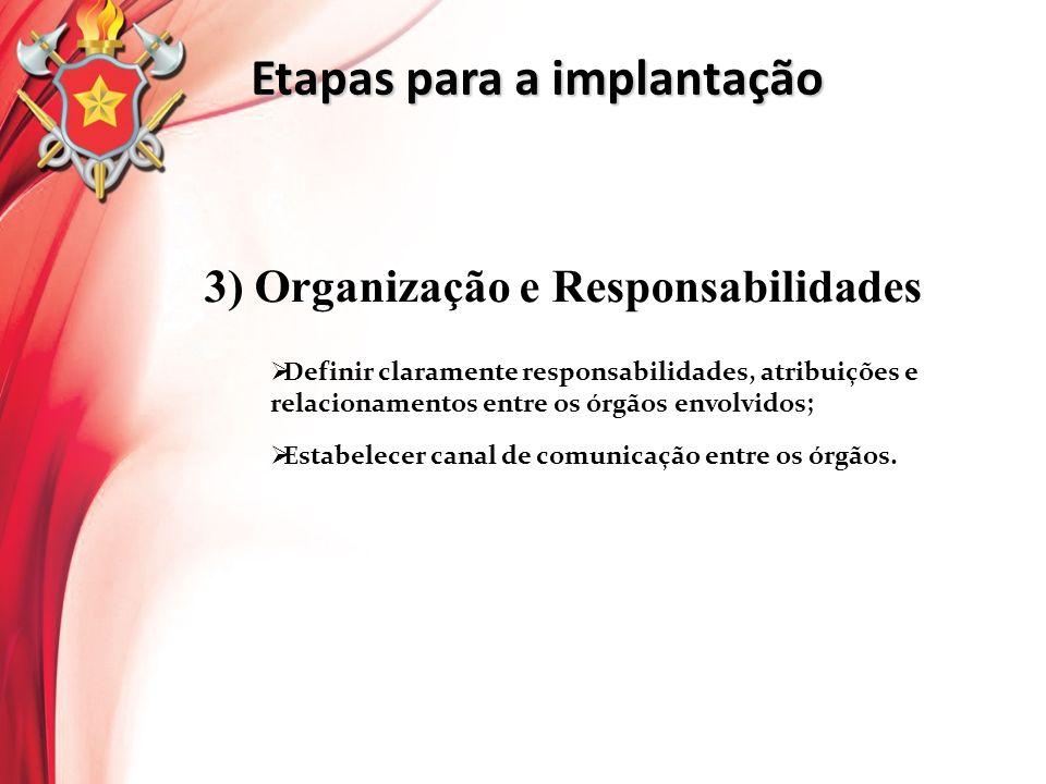 Etapas para a implantação 3) Organização e Responsabilidades Definir claramente responsabilidades, atribuições e relacionamentos entre os órgãos envol