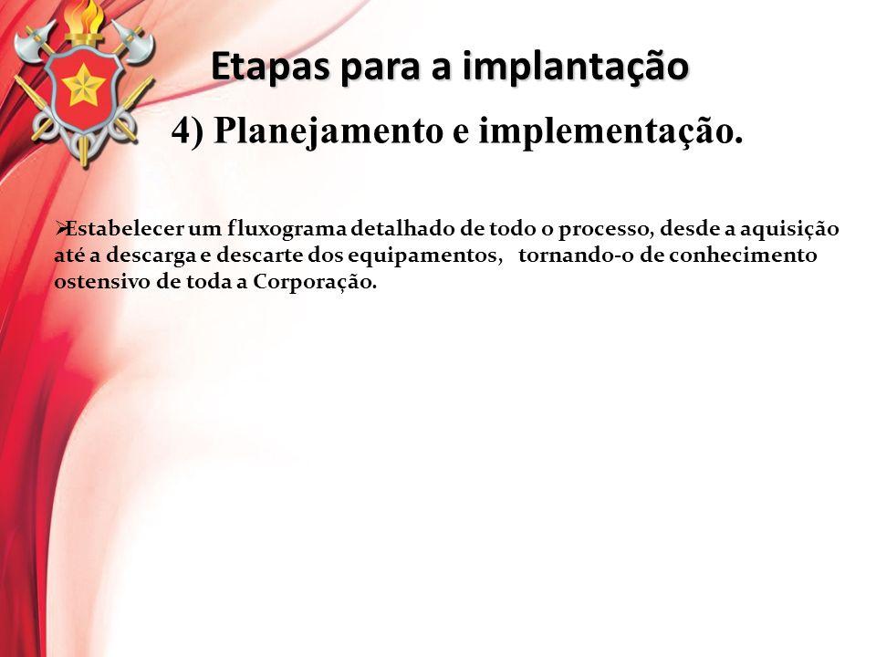 Etapas para a implantação 4) Planejamento e implementação. Estabelecer um fluxograma detalhado de todo o processo, desde a aquisição até a descarga e