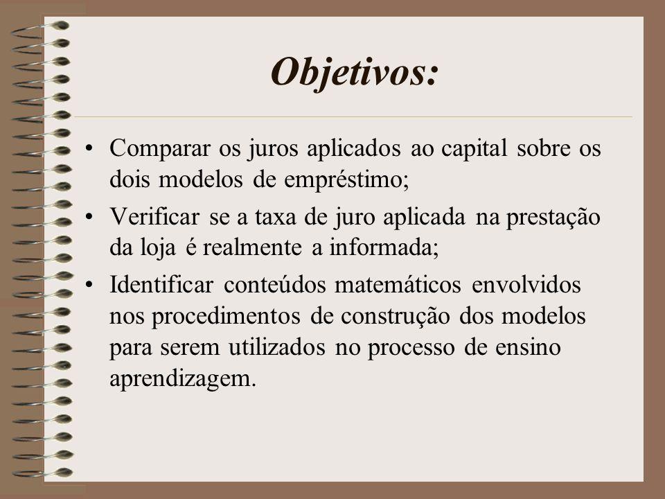 Objetivos: Comparar os juros aplicados ao capital sobre os dois modelos de empréstimo; Verificar se a taxa de juro aplicada na prestação da loja é rea