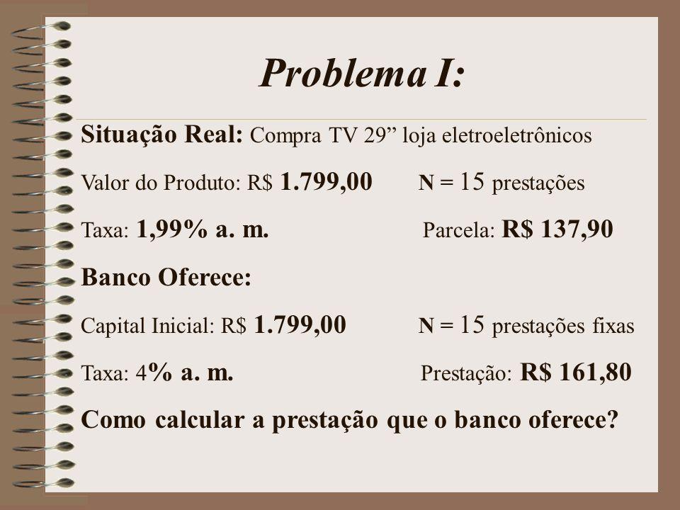 Problema I: Situação Real: Compra TV 29 loja eletroeletrônicos Valor do Produto: R$ 1.799,00 N = 15 prestações Taxa: 1,99% a. m. Parcela: R$ 137,90 Ba