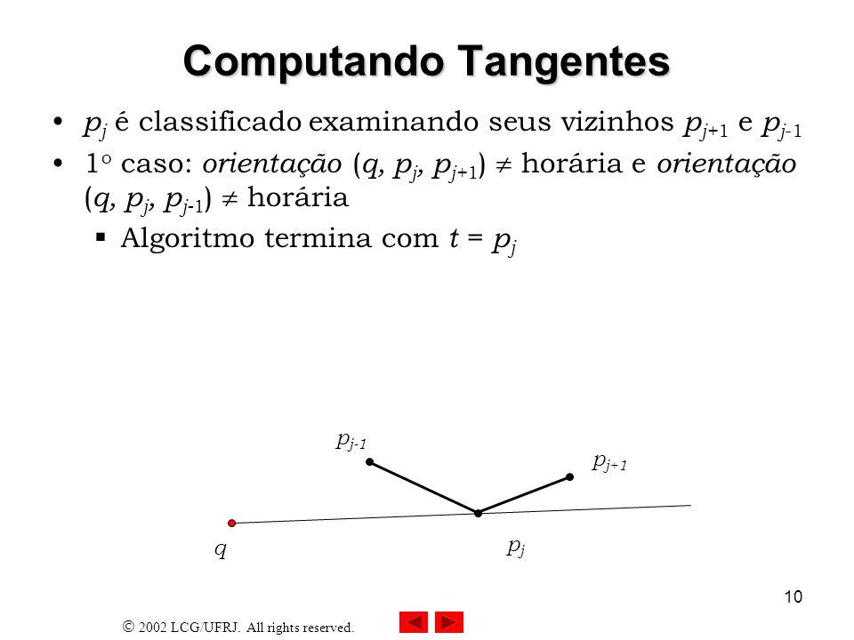 2002 LCG/UFRJ. All rights reserved. 10 Computando Tangentes p j é classificado examinando seus vizinhos p j+ 1 e p j -1 1 o caso: orientação ( q, p j,