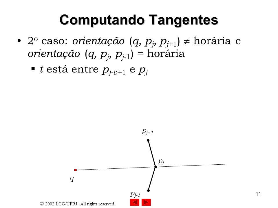 2002 LCG/UFRJ. All rights reserved. 11 Computando Tangentes 2 o caso: orientação ( q, p j, p j+ 1 ) horária e orientação ( q, p j, p j- 1 ) = horária