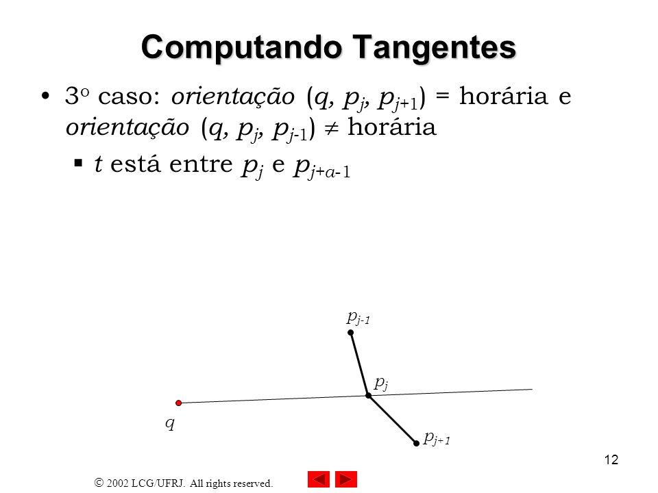 2002 LCG/UFRJ. All rights reserved. 12 Computando Tangentes 3 o caso: orientação ( q, p j, p j+ 1 ) = horária e orientação ( q, p j, p j- 1 ) horária