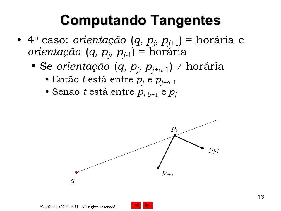 2002 LCG/UFRJ. All rights reserved. 13 Computando Tangentes 4 o caso: orientação ( q, p j, p j+ 1 ) = horária e orientação ( q, p j, p j- 1 ) = horári