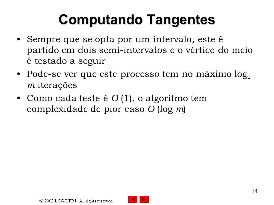 2002 LCG/UFRJ. All rights reserved. 14 Computando Tangentes Sempre que se opta por um intervalo, este é partido em dois semi-intervalos e o vértice do