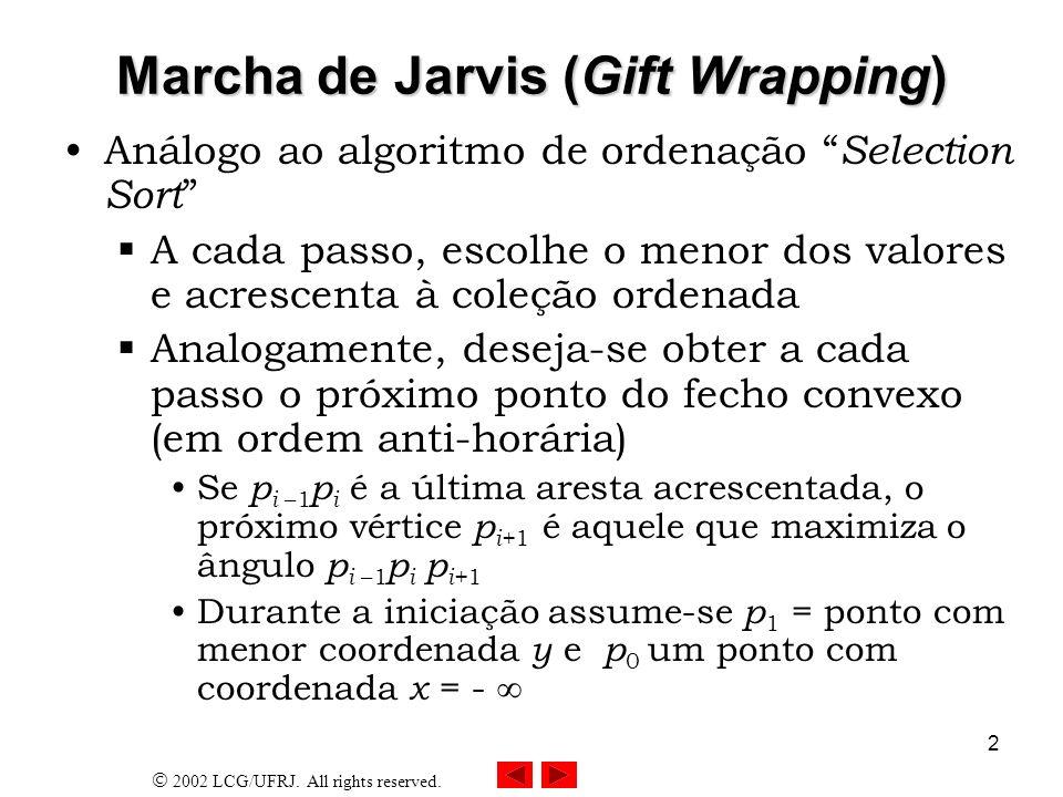 2002 LCG/UFRJ. All rights reserved. 2 Marcha de Jarvis (Gift Wrapping) Análogo ao algoritmo de ordenação Selection Sort A cada passo, escolhe o menor