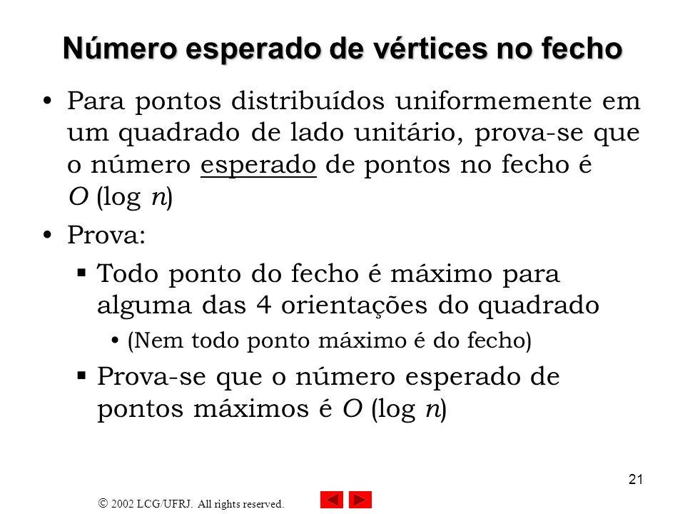 2002 LCG/UFRJ. All rights reserved. 21 Número esperado de vértices no fecho Para pontos distribuídos uniformemente em um quadrado de lado unitário, pr