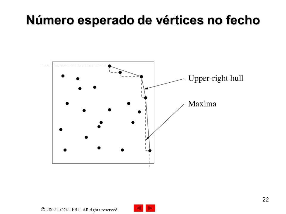 2002 LCG/UFRJ. All rights reserved. 22 Número esperado de vértices no fecho