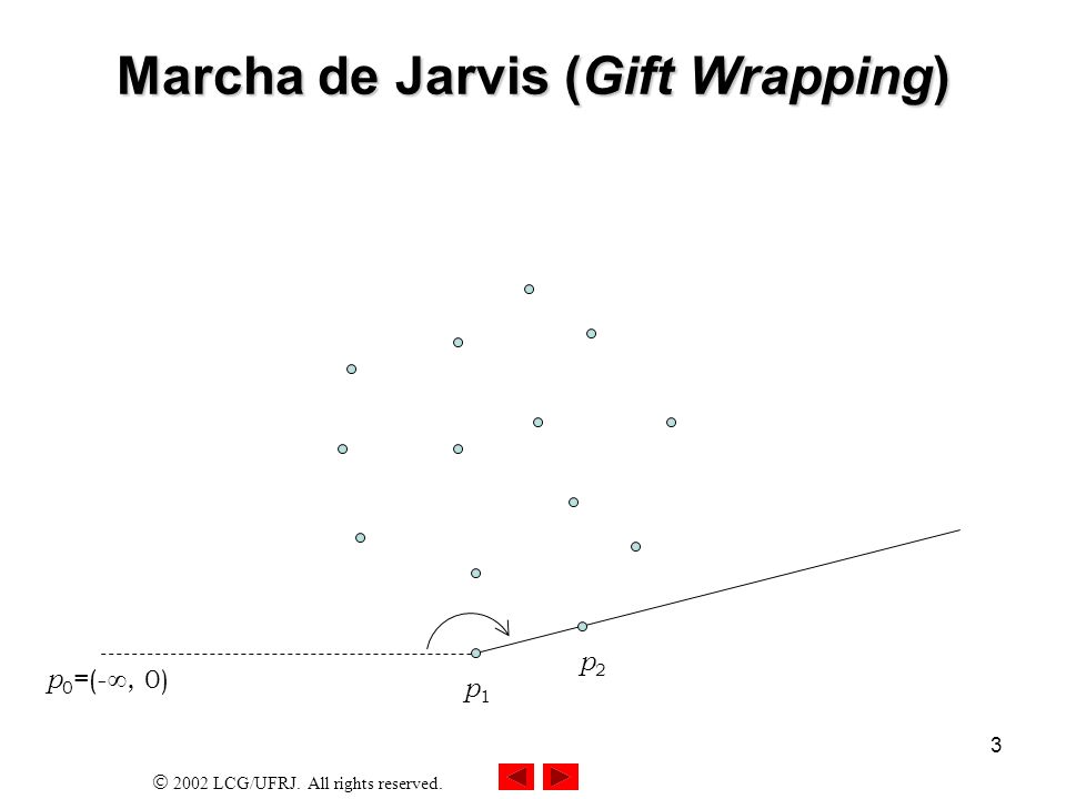 2002 LCG/UFRJ. All rights reserved. 4 Marcha de Jarvis (Gift Wrapping) p1p1 p2p2 p3p3