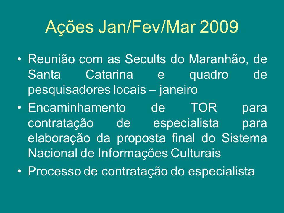 Ações Jan/Fev/Mar 2009 Reunião com as Secults do Maranhão, de Santa Catarina e quadro de pesquisadores locais – janeiro Encaminhamento de TOR para con
