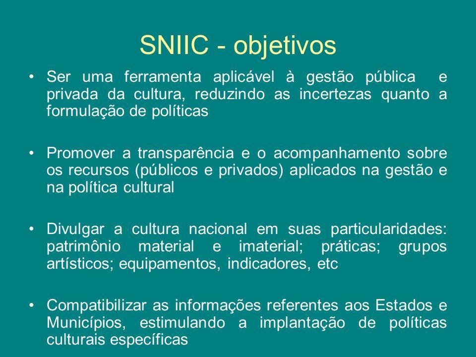 SNIIC - objetivos Ser uma ferramenta aplicável à gestão pública e privada da cultura, reduzindo as incertezas quanto a formulação de políticas Promove