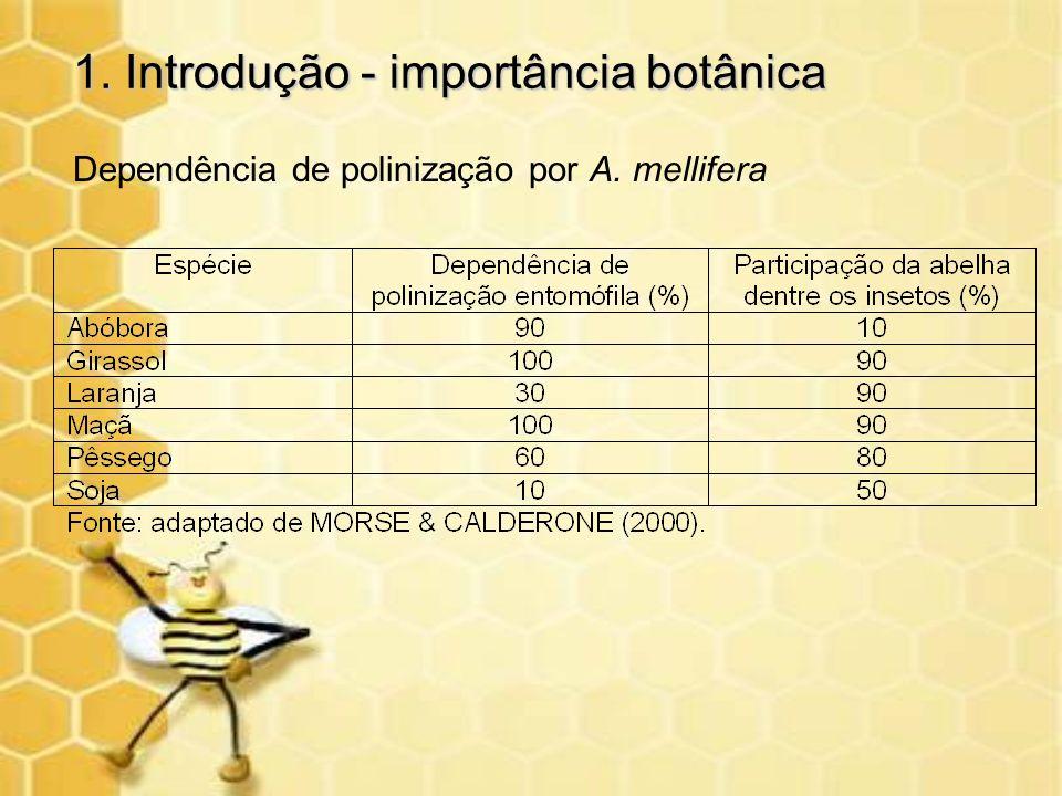 1. Introdução - importância botânica Dependência de polinização por A. mellifera