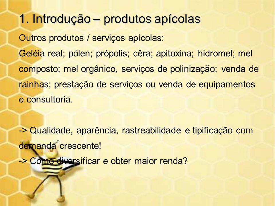 1. Introdução – produtos apícolas Outros produtos / serviços apícolas: Geléia real; pólen; própolis; cêra; apitoxina; hidromel; mel composto; mel orgâ