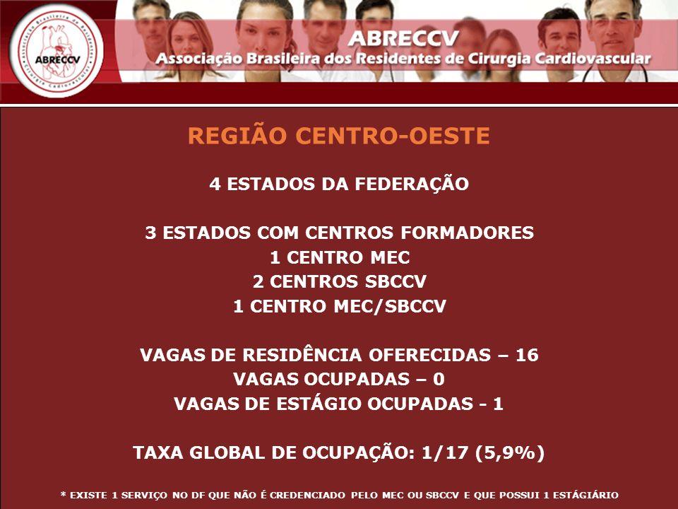 REGIÃO CENTRO-OESTE 4 ESTADOS DA FEDERAÇÃO 3 ESTADOS COM CENTROS FORMADORES 1 CENTRO MEC 2 CENTROS SBCCV 1 CENTRO MEC/SBCCV VAGAS DE RESIDÊNCIA OFEREC