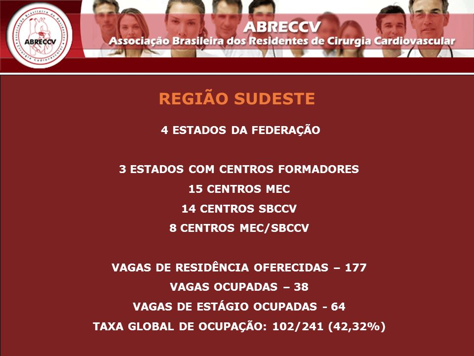 REGIÃO SUDESTE 4 ESTADOS DA FEDERAÇÃO 3 ESTADOS COM CENTROS FORMADORES 15 CENTROS MEC 14 CENTROS SBCCV 8 CENTROS MEC/SBCCV VAGAS DE RESIDÊNCIA OFERECI