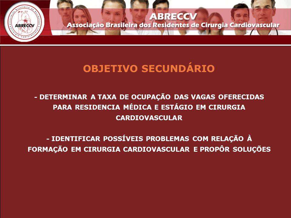 OBJETIVO SECUNDÁRIO - DETERMINAR A TAXA DE OCUPAÇÃO DAS VAGAS OFERECIDAS PARA RESIDENCIA MÉDICA E ESTÁGIO EM CIRURGIA CARDIOVASCULAR - IDENTIFICAR POS