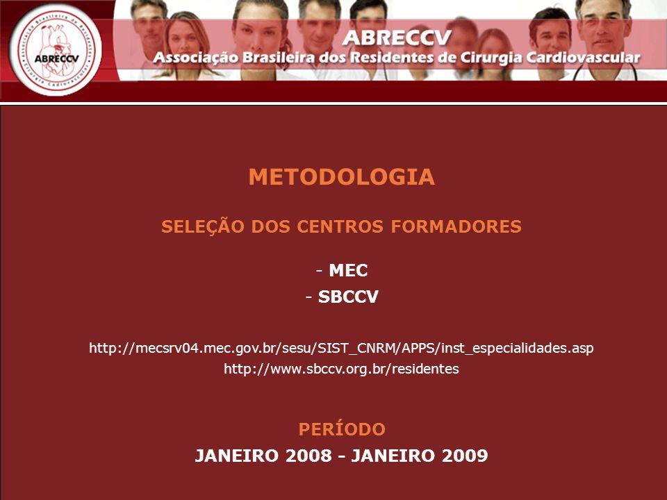 METODOLOGIA SELEÇÃO DOS CENTROS FORMADORES - MEC - SBCCV http://mecsrv04.mec.gov.br/sesu/SIST_CNRM/APPS/inst_especialidades.asp http://www.sbccv.org.b