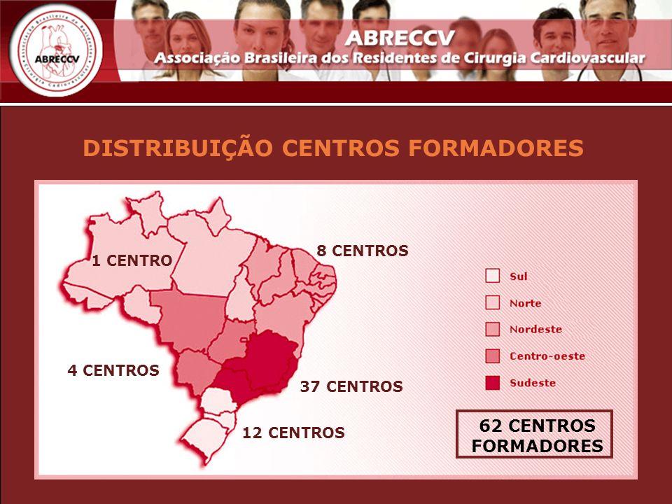 DISTRIBUIÇÃO CENTROS FORMADORES 8 CENTROS 4 CENTROS 37 CENTROS 12 CENTROS 1 CENTRO 62 CENTROS FORMADORES
