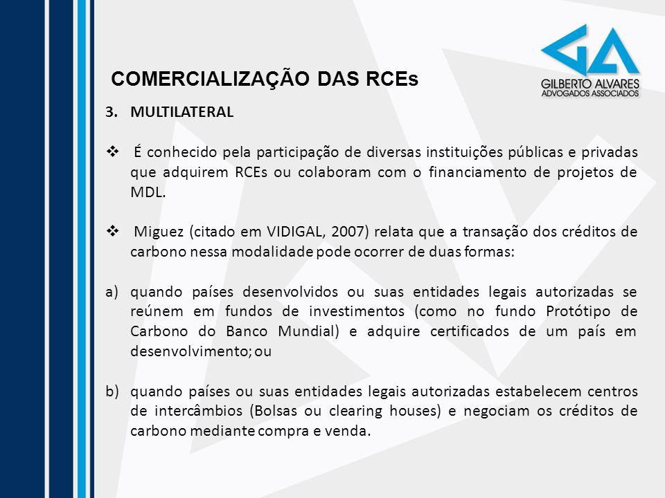 COMERCIALIZAÇÃO DAS RCEs 3.MULTILATERAL É conhecido pela participação de diversas instituições públicas e privadas que adquirem RCEs ou colaboram com