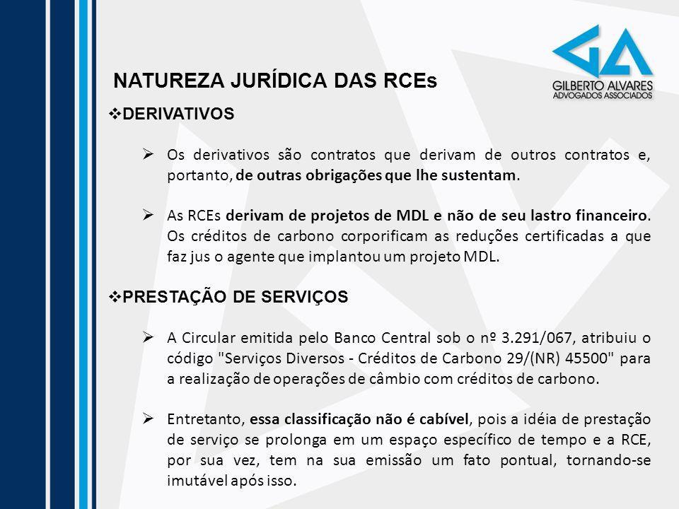 NATUREZA JURÍDICA DAS RCEs DERIVATIVOS Os derivativos são contratos que derivam de outros contratos e, portanto, de outras obrigações que lhe sustenta